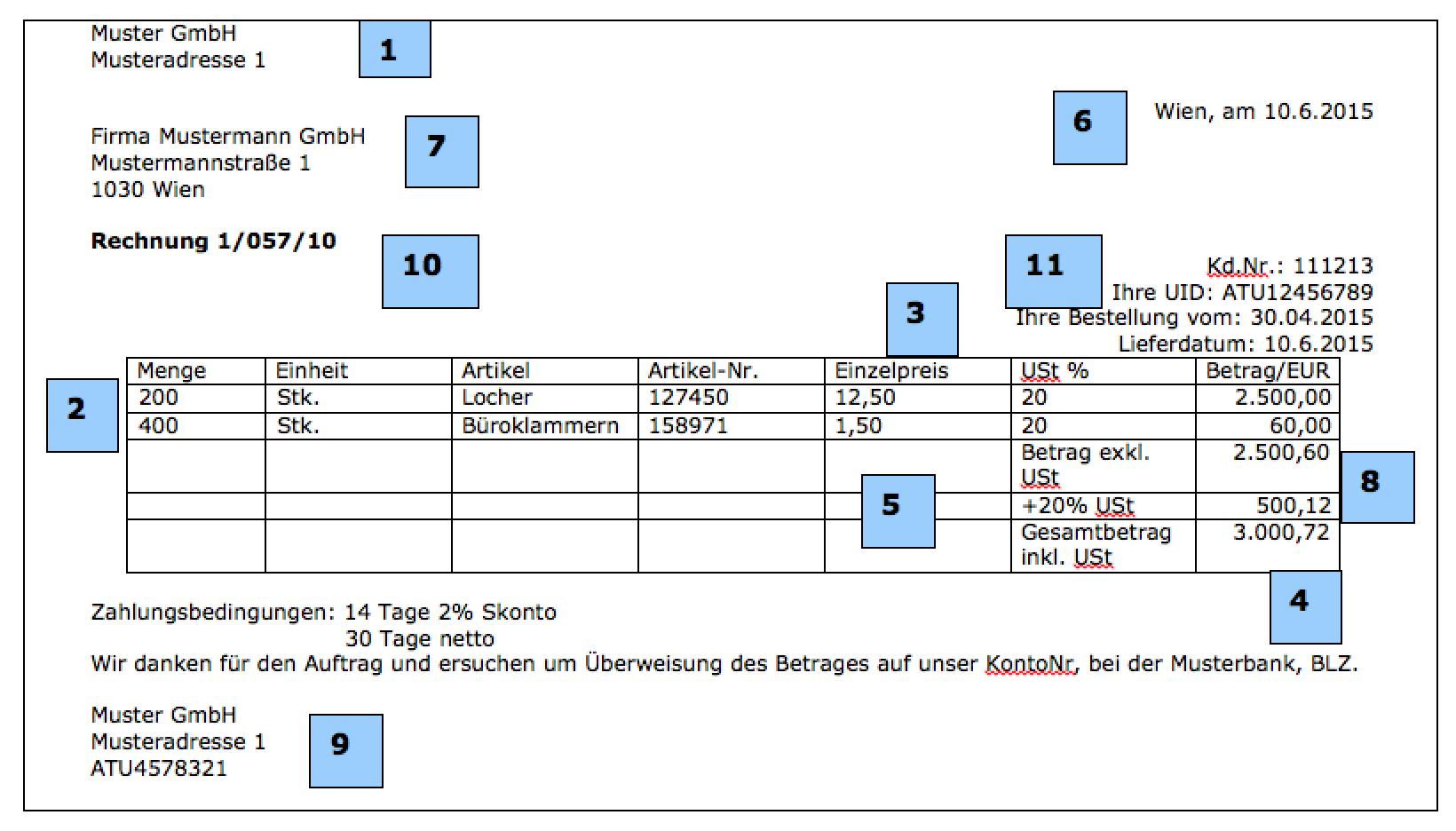 226ad4b20c699a Rechnungsmerkmale - DIE Wirtschaftstreuhänder – Steuerberater 2000 ...